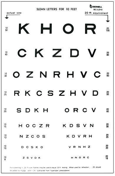Rosenbaum Chart Printable