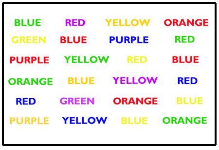 color word test stroop test