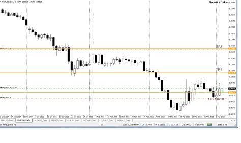 successful swing traders successful forex swing trading business nigeria