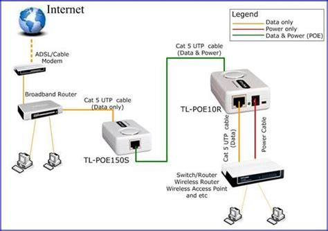 Murah Berkualitas Tp Link Sf1008d Tplink Switch 8 Port 10 100mbps poe