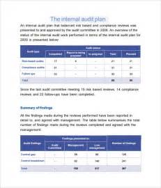 audit strategic plan template audit plan template pictures to pin on