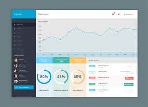 Ecommerce Admin Panel Template by Ecommerce Shopping Mobile Website Templates Aditii