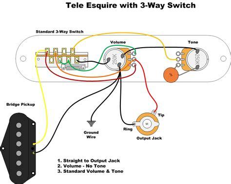 combining esquire diagrams telecaster guitar forum