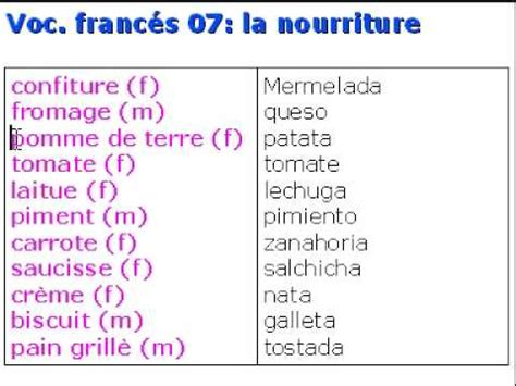 traductor cocina franc 233 s vocabulario 07 la nourriture