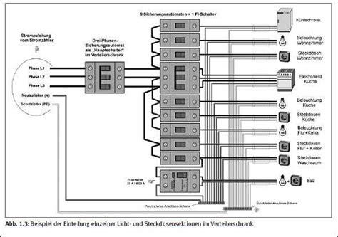 haus elektroinstallation selber machen elektroinstallationen im haus medienservice holzhandwerk