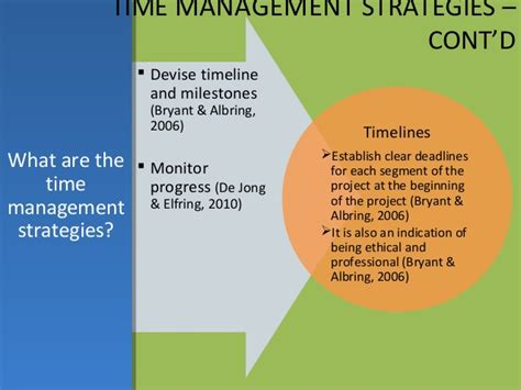 Bryant Mba Application Deadline by Team Effectiveness