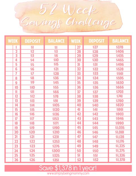 one year savings challenge free 52 week money saving challenge printable simply