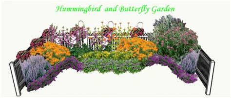 Hummingbird Garden Layout Hummingbird And Butterfly Garden Plan Pdf Gardening Pinterest Gardens Shops And Butterflies