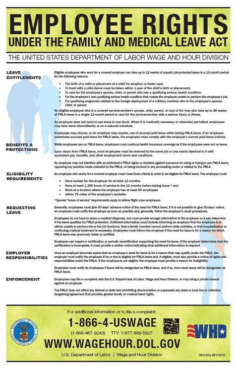 printable fmla poster new fmla poster available terrillconnect compliance