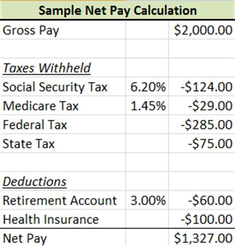 hourly wage definition what is net pay definition how to calculate