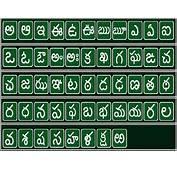 Telugu Alphabets Wallpapers  Hyderabad Junction