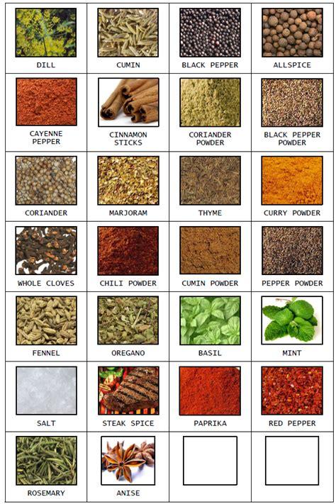 printable jar labels uk free coloring pages of spice jars