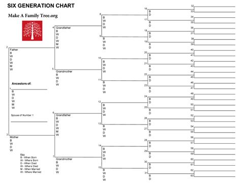 genealogy templates for family trees 6 generation word template make a family tree org