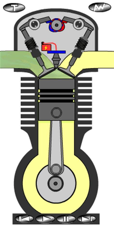 Unterschied 1 Zylinder 2 Zylinder Motorrad by Mit Mofaschein 4 Takter Rollertuningpage Roller