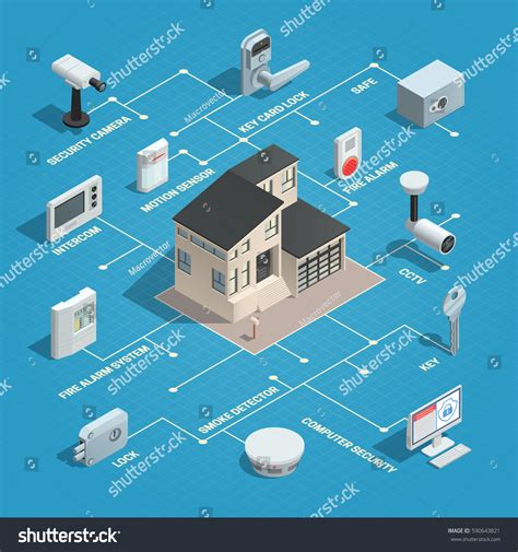 home security isometric concept isolated image stock