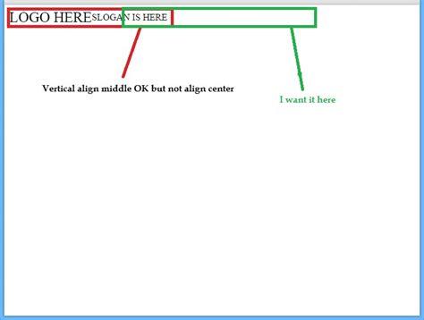 div align middle html vertical align middle div with center div stack
