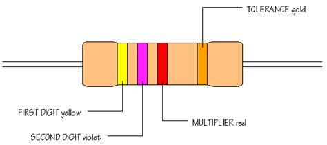 resistor diagram resistor diagram diarra