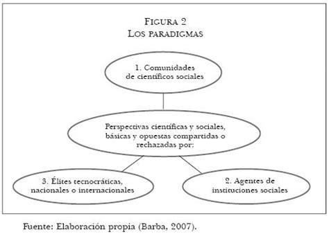 banco de preguntas de geografia humana los estudios sobre la pobreza en am 233 rica latina
