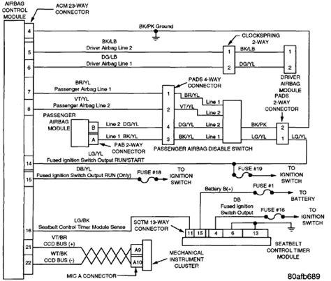 1998 dodge ram wiring harness wiring diagram schemes