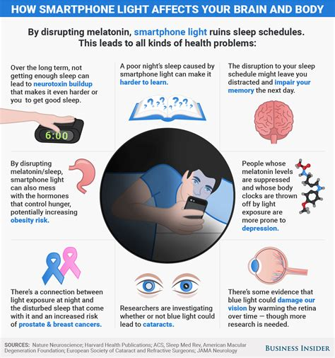 how to light your on how smartphone light affects your brain and