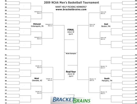 Blank Ncaa Bracket Template 6 best images of printable blank ncaa tournament bracket