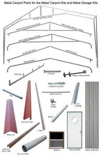 Replacement Awning For Swing Pvc Carport Plans Pdf Woodworking