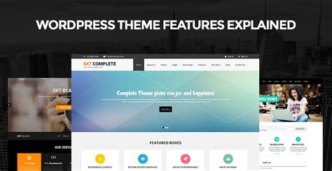 wordpress layout explained wordpress theme features explained for all features