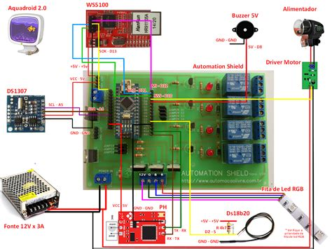 Ethernet Shleid Ws5100 automation shield teste