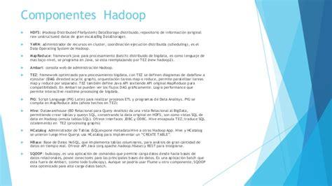 Hadoop Architect Resume Sles Best Hadoop Bigdata Architecture Resume