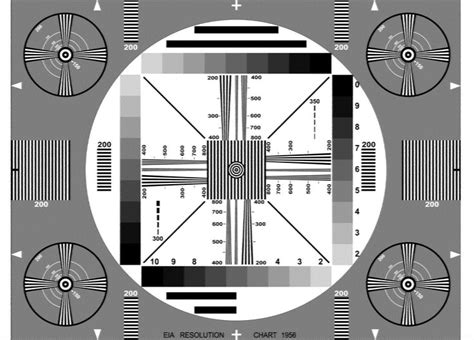 test pattern resolution 101 best images about test pattern on pinterest