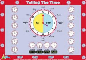Learning how to tell time a maths lesson plan for years 2 3 4