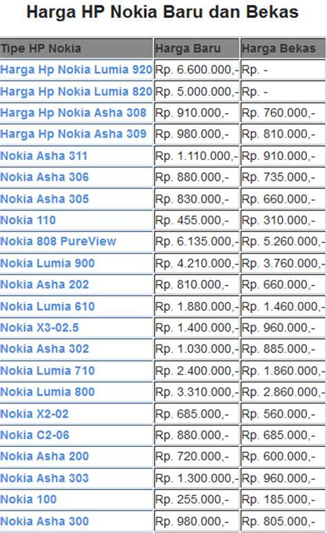 Harga Hp Merk Vivo S5 merek hp samsung dan harganya terbaru hairstylegalleries
