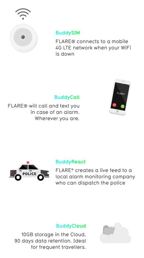flare home security with artificial intelligence indiegogo