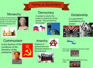 civics and government 7th grade world history nc social