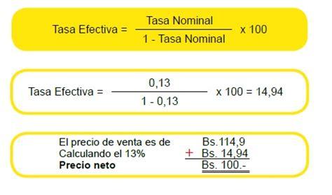 tasa efectiva brasil 2015 impuestos en bolivia para principiantes bolivia