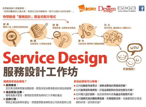 this is service design doing applying service design thinking in the real world books service design服務設計工作坊