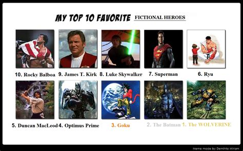 7 Of My Favorite Fictional Characters by My Top 10 Favorite Fictional Heroes By Gnish On Deviantart
