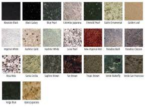 granite color names granite de spirt mosaic marble buffalo ny