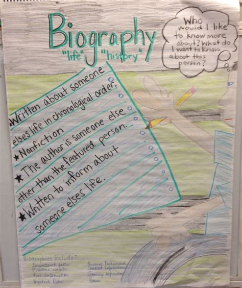 autobiography anchor chart anchor charts pinterest biography anchor chart school pinterest anchor