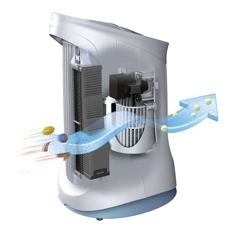 air purifier and fan fan air purifier air purifiers