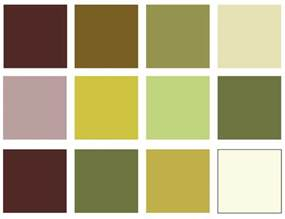 what colors match with green historic period interior design and home decor november 2013