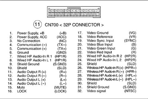 vt stereo wiring diagram vx commodore stereo wiring