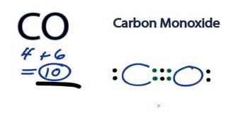 Oxidation Numbers Periodic Table What Is The Oxidation Number Of Carbon Monoxide Socratic