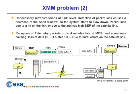 problems with buffer telnetlib migrated ops forum migration of esa missions to tcp ip and sle 15