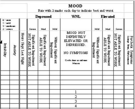 bipolar mood chart raw writing for the real world of bipolar
