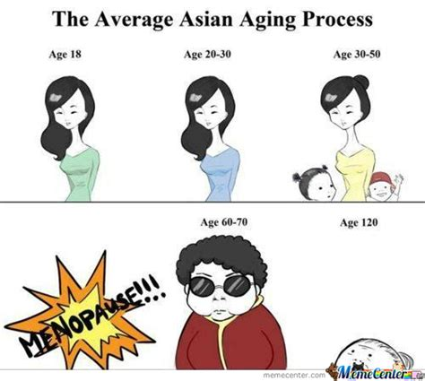 Asian Aging Meme - asian aging by terraknight meme center