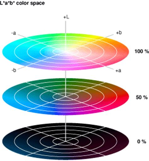 technidyne corporation for measure practical aspects of color matching color