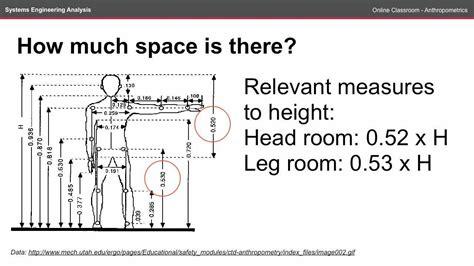 Designing A Room Online human factors engn2226 online classroom youtube