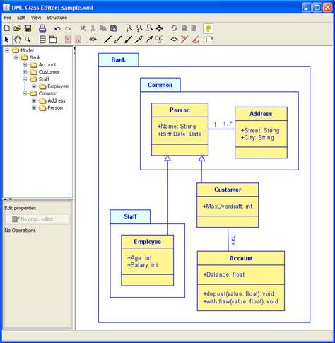 class diagram editor institut softwaretechnologie