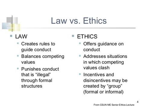 Business Laws And Ethics Mba Notes by Ethics 1